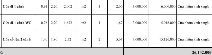 Đơn giá xây thô nhà cấp 4 ở Biên Hòa